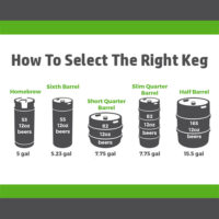 How To Select The Right Keg