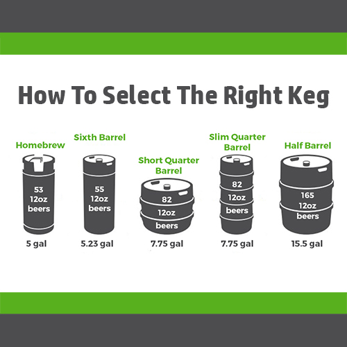 Hoppy_Brewer_How To Select The Right Keg